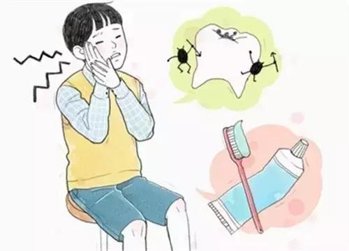神奇的耳穴療法! - 每日頭條