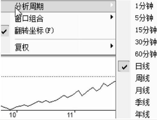 曝光失傳二十年的K線抓強勢牛股技巧,股票書上永遠學不到 - 每日頭條