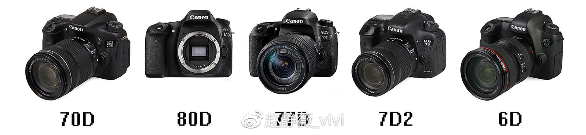 別人再問你買什麼相機好?就把這篇文章發給他 - 每日頭條