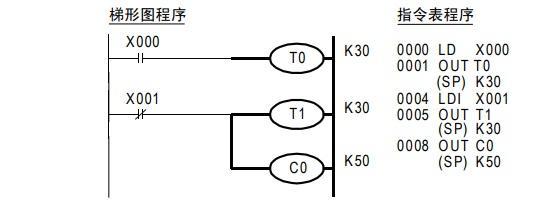 PLC基本指令應用及案例2 - 每日頭條