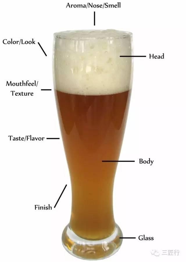懂不懂啤酒從啤酒杯上就能看出來,能不好好選嗎? - 每日頭條