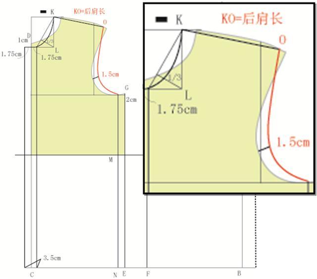 服裝紙樣設計基礎。男裝標準襯衣紙樣設計 - 每日頭條