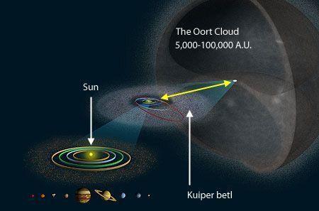 光年:一個光年宇宙度量單位距離有多少公里 - 每日頭條