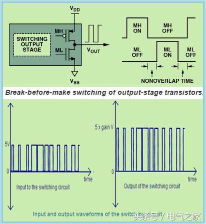 D類放大器的操作和應用 - 每日頭條