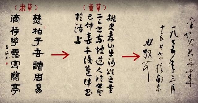 揭秘中國字體演變根本原因——其實只有一個字 - 每日頭條