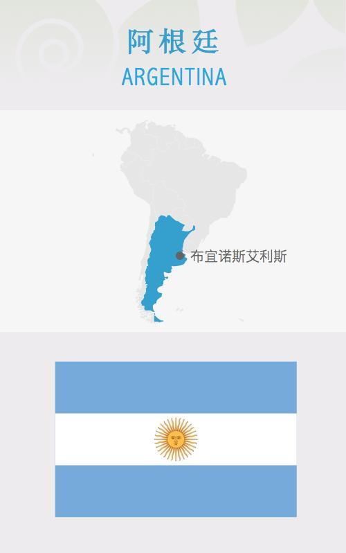 看奧運怎能不認識國旗?——南美洲、大洋洲篇 - 每日頭條