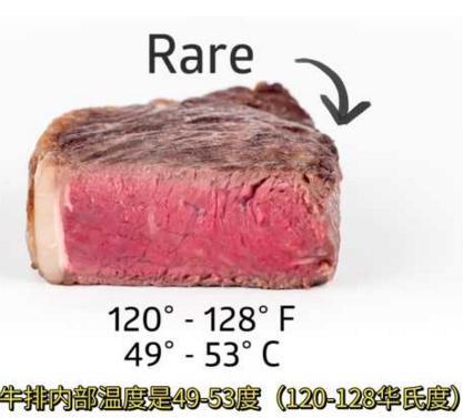 牛排的熟度是怎麼分的?分幾種? - 每日頭條