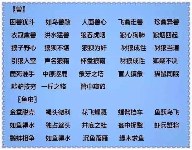 語文學習非常重要的6類成語。挺齊全的。同學們收好了! - 每日頭條