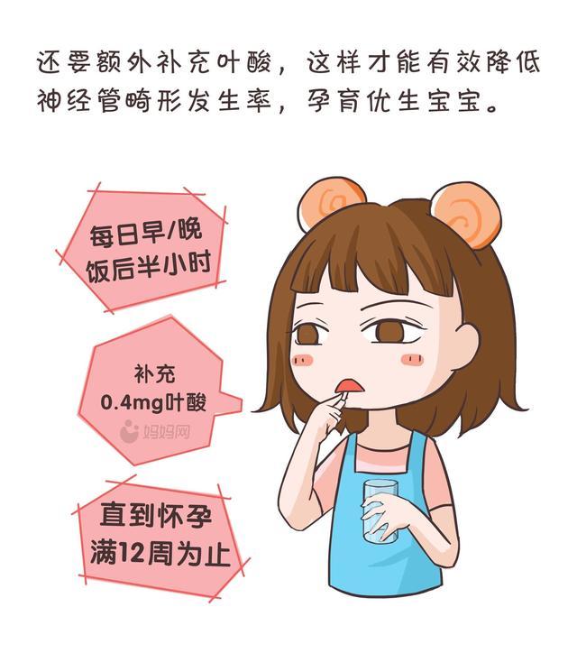 三大攻略助好孕。備孕0壓力! - 每日頭條