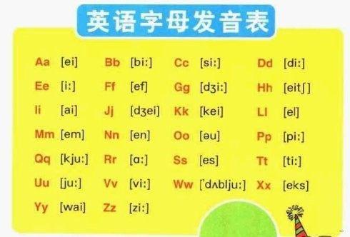26個英文字母的發音和書寫,教得越晚越難改喔! - 每日頭條