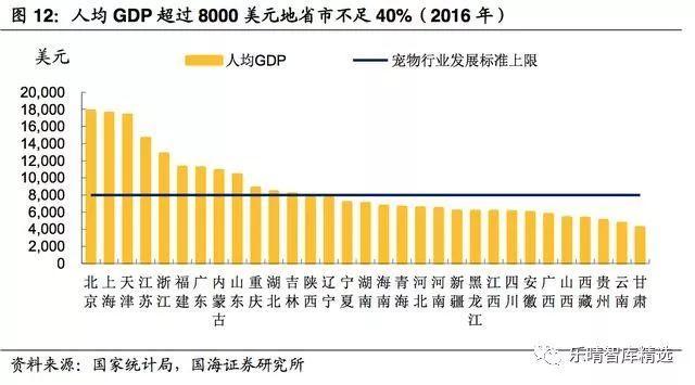 中國寵物行業的「消費降級」 - 每日頭條