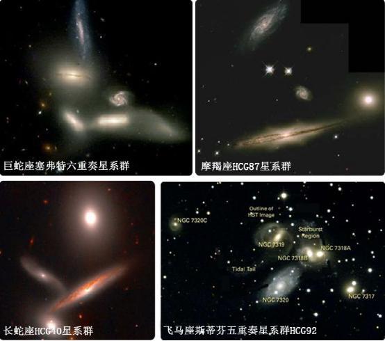 星系群和星系團的聯繫是什麼 - 每日頭條