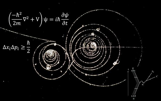 9大最美數學公式、你們一定不知道! - 每日頭條