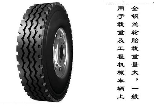 什麼輪胎深受轎車的喜愛?(轎車車主應該知道的) - 每日頭條