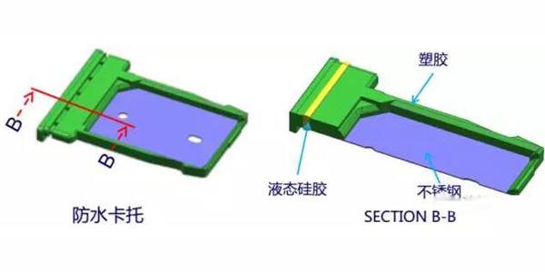 如何根據矽膠成型工藝選用矽膠膠水 - 每日頭條