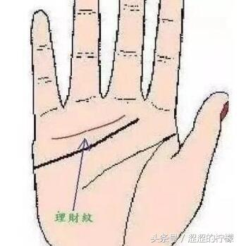 各種手掌紋路寓意解析。找到你的手紋了嗎? - 每日頭條