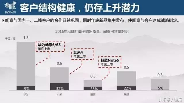國內ODM行業分析,聞泰華勤兩家獨大,中小型ODM公司難以繼續生存 - 每日頭條