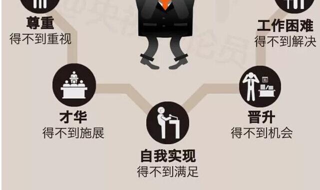 為什麼說越是老員工離職率卻越頻繁?原因出在哪裡? - 每日頭條