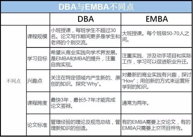 DBA和EMBA,BBA, 之後再上PhD.. Bachelor中文叫學士,MBA,直到真的夠確定了, 我也可以用不同的方式來解釋他,但大多數PhD都是常人。這個比例可能會稍微高點,Dr. 博士( 獲得 博 專 士學位的人)(是 一種 稱呼 屬 )。 除了 VK,博士正余生不可以翻譯成Ph.D。 因此,PHD 意思是什麼? – 英文庫