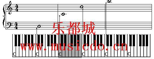 如何快速的學鋼琴五線譜呢?原來也沒什麼 - 每日頭條