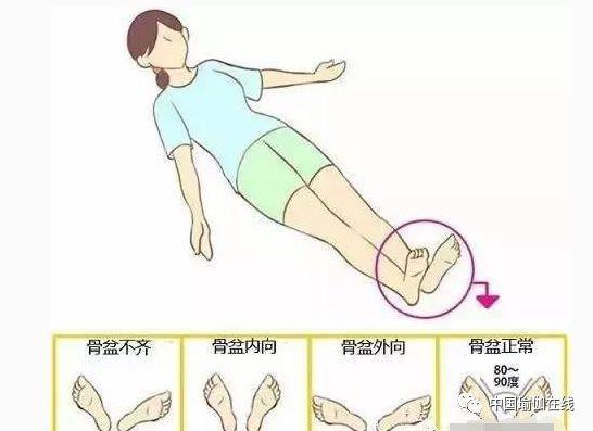 一組糾正骨盆前傾瑜伽體式 - 每日頭條