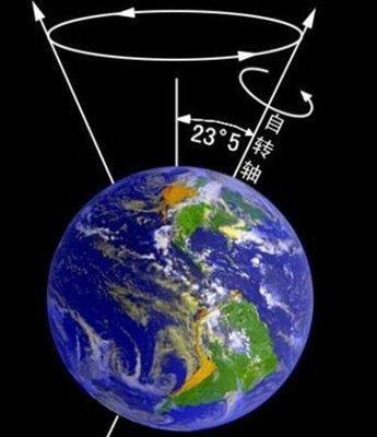 地球一年繞太陽轉一圈,知道多遠嗎?其實每年你比它多跑30倍距離 - 每日頭條