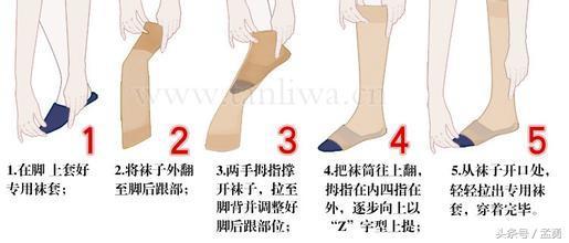 靜脈曲張彈力襪的選擇 - 每日頭條