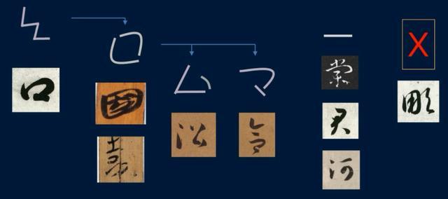 「口」字草書有哪些寫法?黃簡講書法:三筆。兩筆。一筆。省略? - 每日頭條