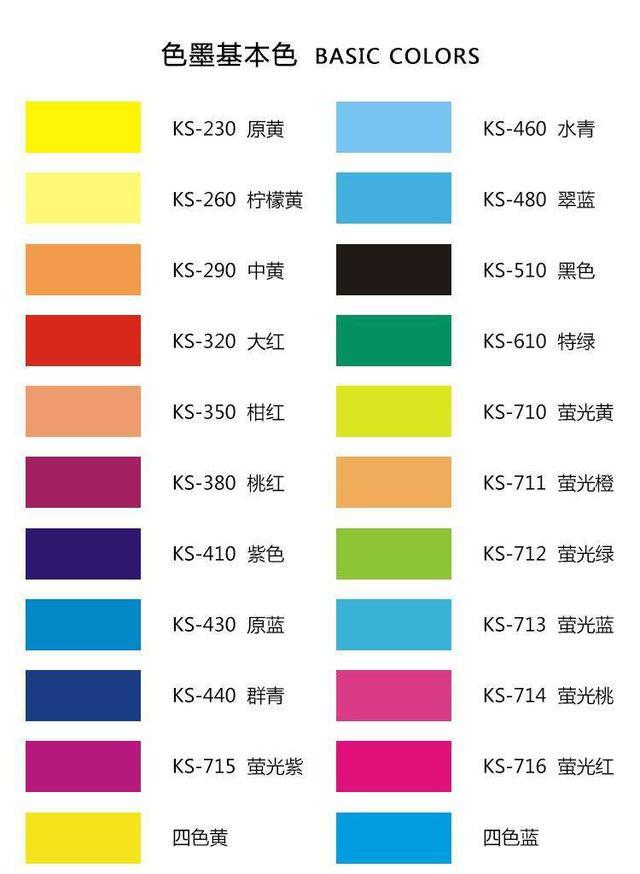 你是什麼體型?適合什麼類型衣服?顏色搭配該怎麼來?自己看 - 每日頭條