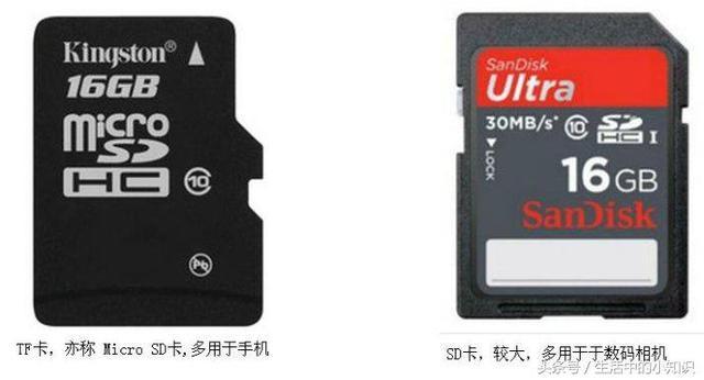 SD卡和TF卡的區別 - 每日頭條