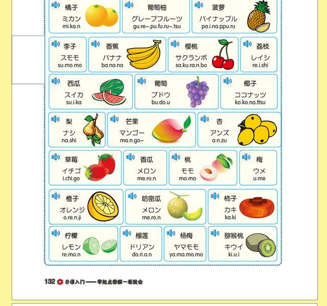 日語學習部落學習經驗:自學之路 轉載自網絡 - 每日頭條