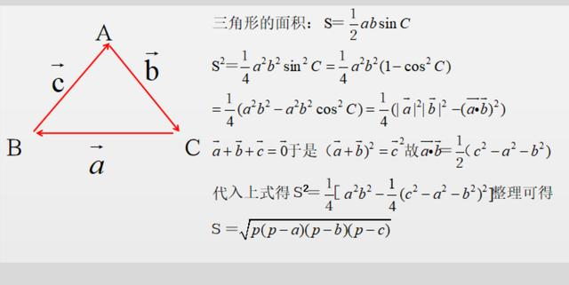 三角形的面積公式你只知道底乘高除2?其實海倫公式也是相當牛的 - 每日頭條