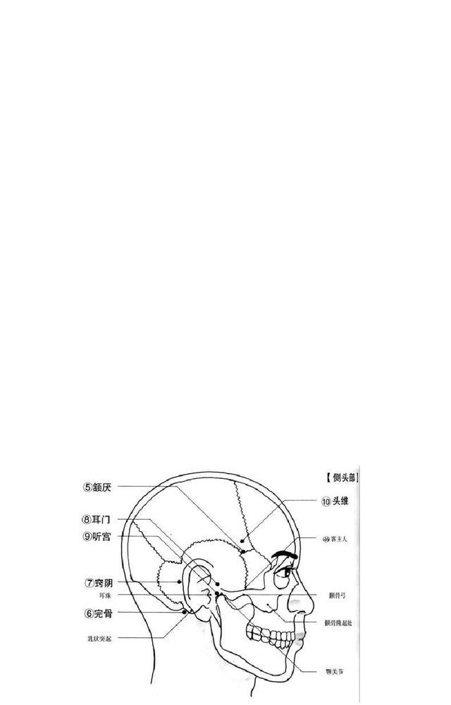 神經性耳鳴穴位按摩法 - 每日頭條