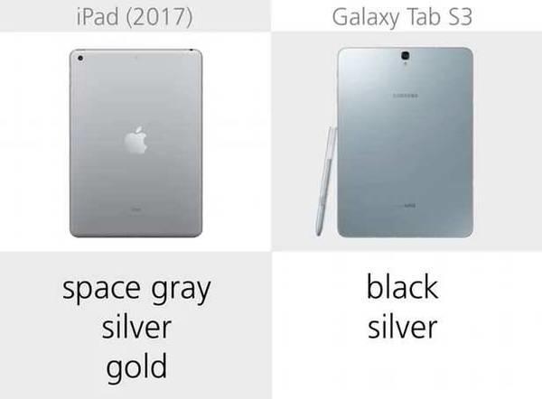 iPad(2017)vs Tab S3 選哪一個? - 每日頭條