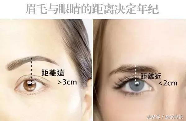 眉毛與眼睛的黃金比例是多少? - 每日頭條