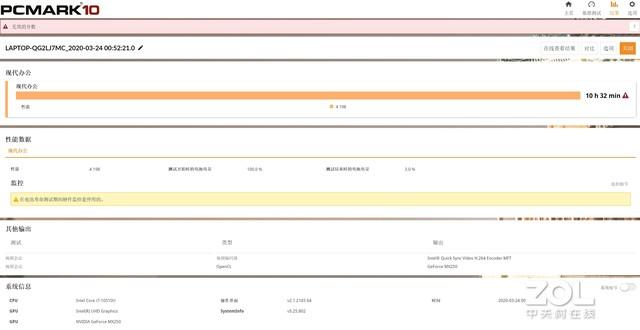 十代酷睿+全新配色!華為MateBook X Pro 2020款評測 - 每日頭條