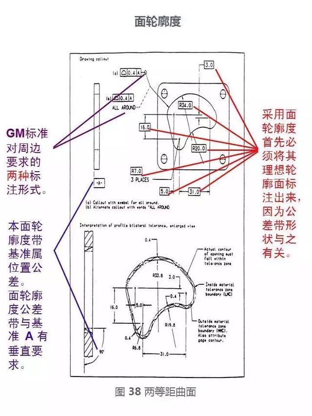 ASME GD&T(幾何形位公差)介紹 - 每日頭條