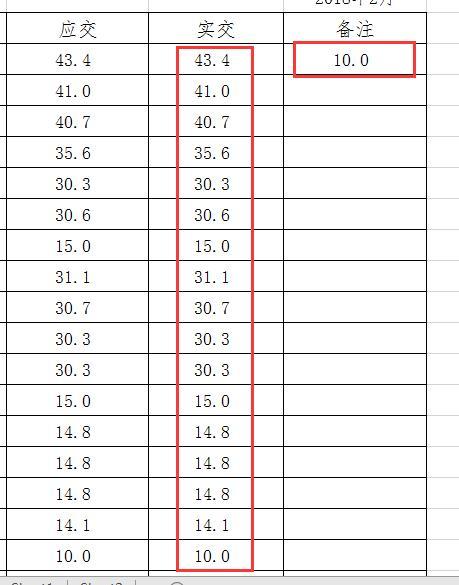 EXCEL同一列數據同時加減乘除同一個數的實現方法 - 每日頭條