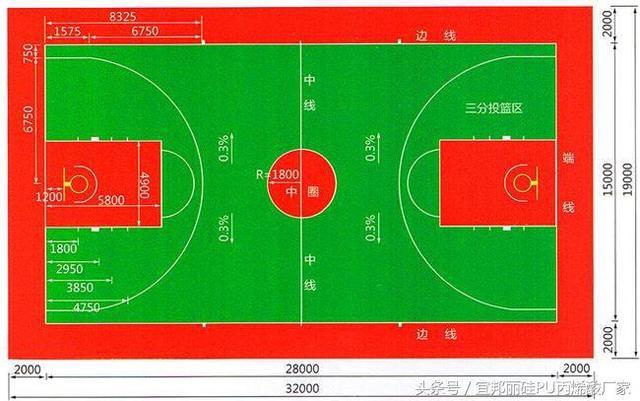 各種標準運動場地尺寸和面積計算方法(運動地坪施工必看) - 每日頭條