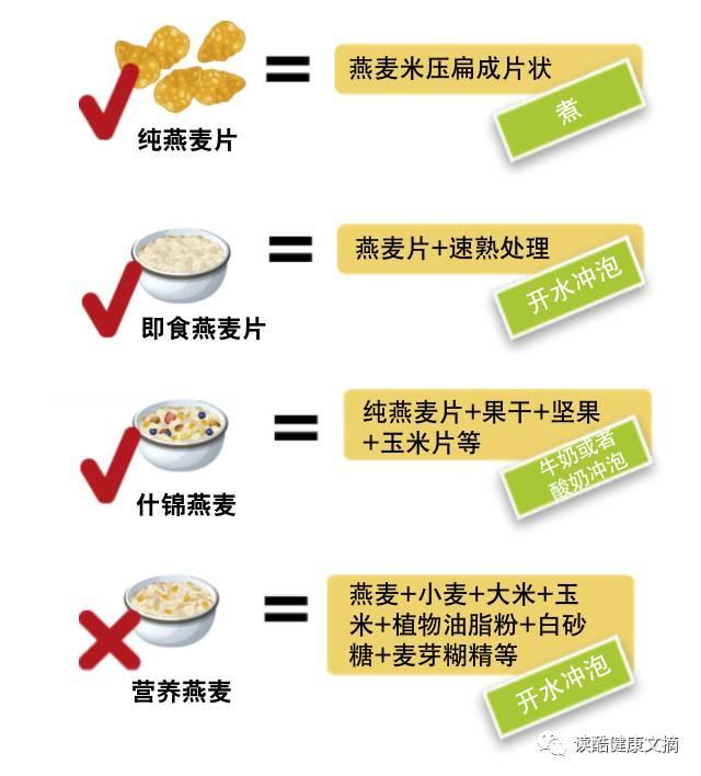 比大米更營養的主食燕麥。你選對了嗎? - 每日頭條