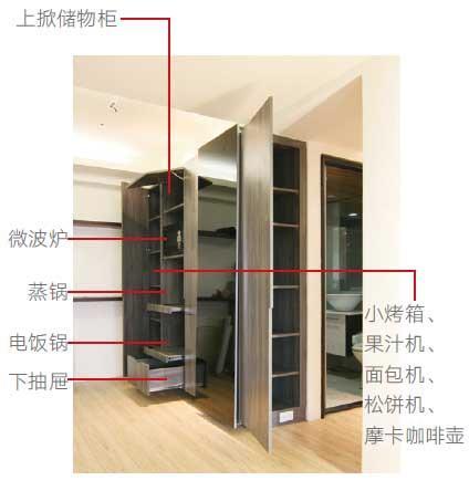 電器櫃怎麼設計才夠用? - 每日頭條