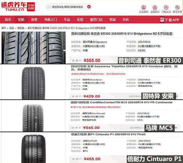 挑雙合適的鞋 4款緊湊轎車輪胎集中測試 - 每日頭條
