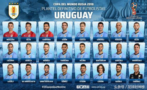 2018世界盃1/4決賽烏拉圭VS法國比分預測!歷史戰績/比分預測分析 - 每日頭條