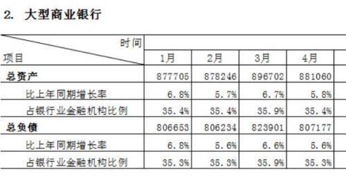 中國一共有多少家不同的銀行 哪些不屬於國有銀行? - 每日頭條