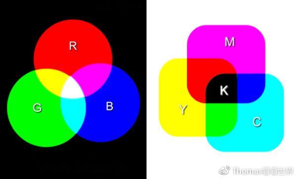 學會後期調色。從認識顏色開始 - 每日頭條