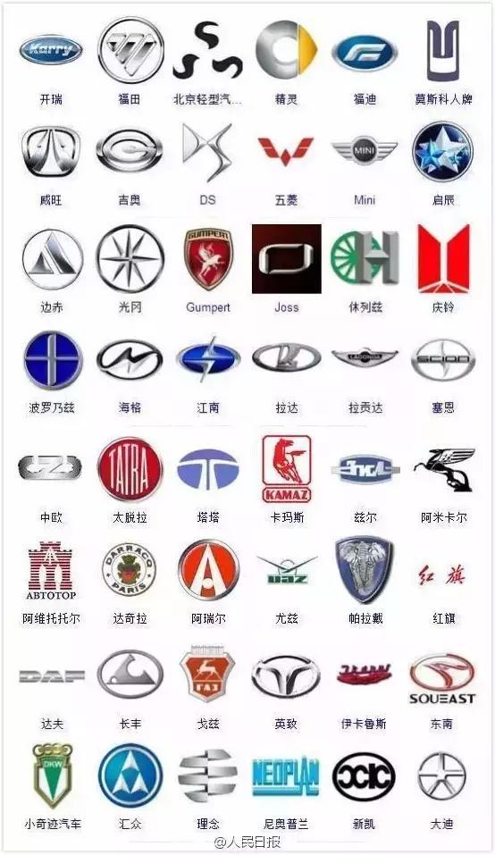 364種汽車標誌,能認識一半就算是超級車迷了! - 每日頭條