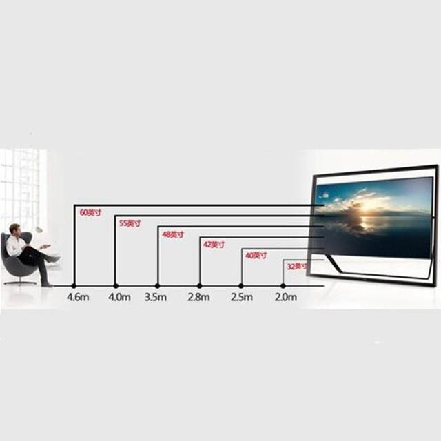 電視尺寸真的越大越好嗎?別再買錯了! - 每日頭條
