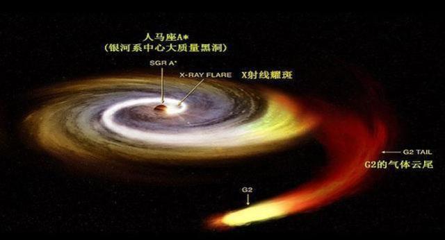 恐怖的宇宙天體,可讓周圍物體加熱到百萬度加速到每秒1萬公里! - 每日頭條