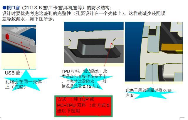 三防手機防水結構設計總結 - 每日頭條