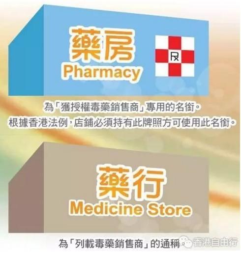 去香港買藥一定要注意,千萬不要被騙了!這個必須收藏! - 每日頭條